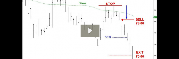 (Video) Steven Primo's Don't Be Afraid Of Market Volatility…Embrace It With This Technique!