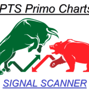 Strategy Scanner PTS Primo Charts